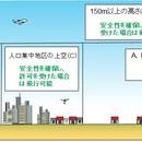 飛行申請に使える「ドローン検定」資格取得講座の講座の風景