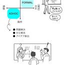 でんじろう先生の寺子屋教室の講座の風景