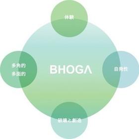 BHOGA大学の団体ロゴ