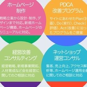 ネットショップ経営戦略支援コンサルタント 【トンゼミ】の団体ロゴ