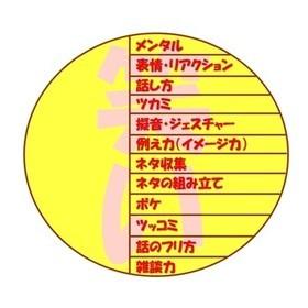 笑伝塾の団体ロゴ
